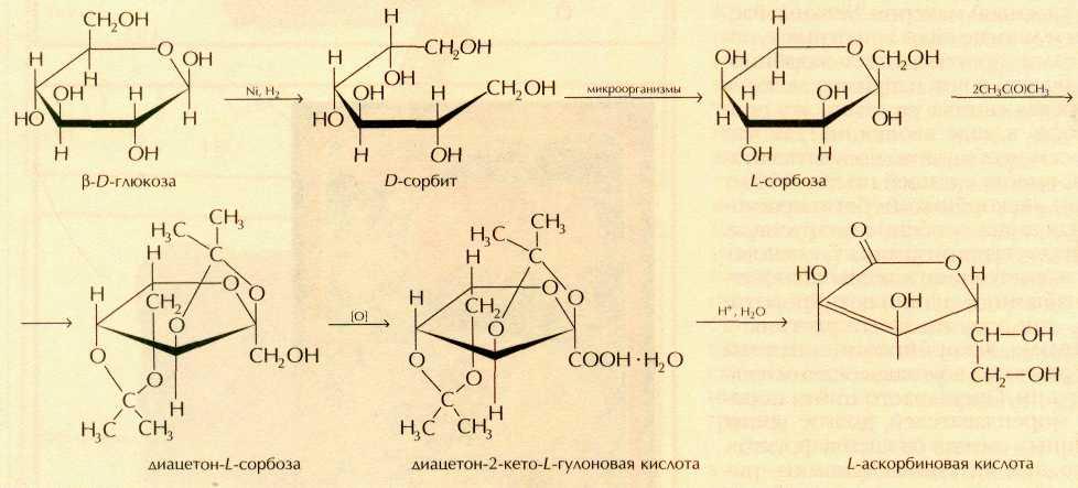 Аскорбинка С Глюкозой Инструкция